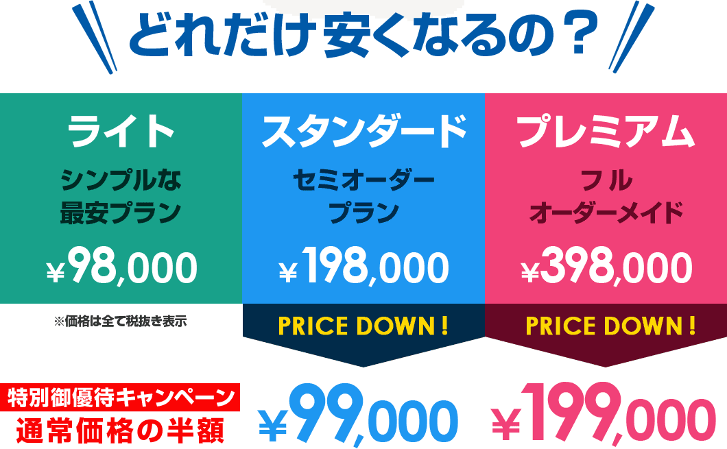 どれだけ安くなるの?
